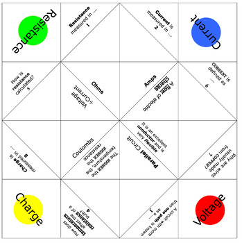 Physics Chatterbox/Cootie catcher: Circuits