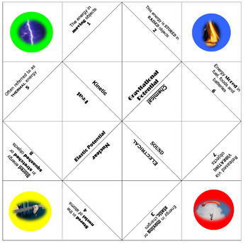 Physics Chatterbox/Cootie catcher: Forms of Energy