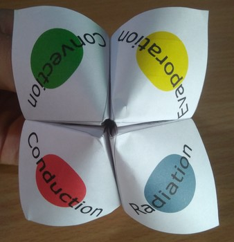 Physics Chatterbox/Cootie catcher: Heat Transfer