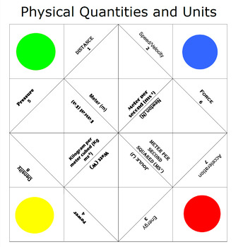 Physics Chatterbox/Cootie catcher: Physical Quantities and Units
