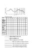 Physics Classwork 5