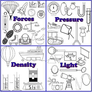 Physics Clipart (Lineart Bundle)