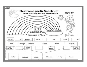 Physics Color the Electromagnetic Spectrum