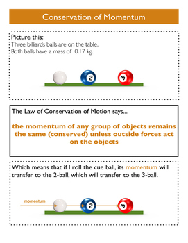 Physics | Conservation of Momentum