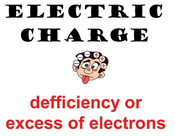 Word Wall Science: Physics: Electricity 28 Posters / Cards. VOCABULARY BUILDER!