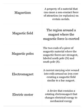 Physics, Electromagnetism - Flash cards with test designed using Quizlet