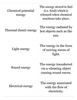 Physics, Energy - Flash cards with test designed using Quizlet