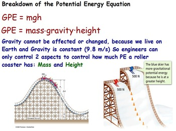 Physics - Energy Transformations Unit (Potential & Kinetic Energy) (SMARTBOARD)