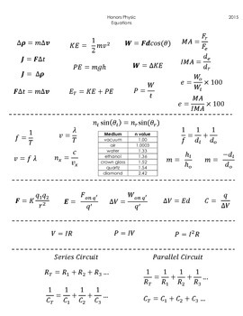 Physics Equation Handout