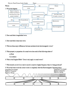 Physics Final Exam Study Guide Review Worksheet