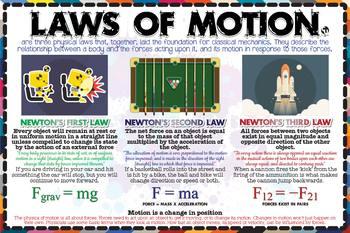 Physics: Force & Motion