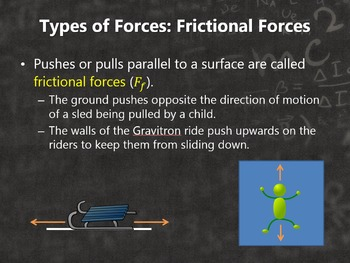 Physics Forces and Newton's Laws:  Types of Forces and Force Diagrams PowerPoint
