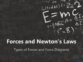 Physics Forces and Newton's Laws:  Types of Forces and For