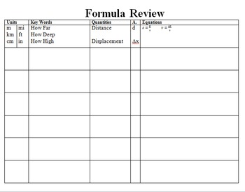 Physics Formula Graphic Organizer