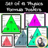 Physics Formula Posters