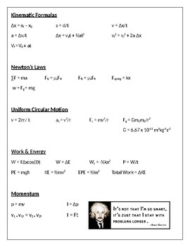 Physics Formula Sheet Worksheets & Teaching Resources | TpT