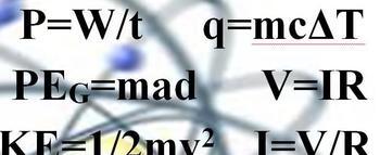 Physics Formulas Poster