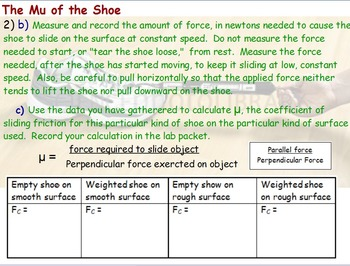Physics - Friction Experiment  w/ worksheet (The Mu of the Shoe) (SMART BOARD)