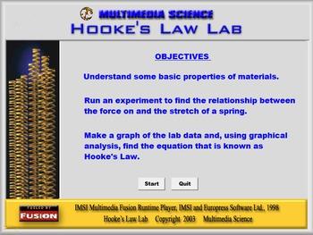 Physics - Hookes Law Lab
