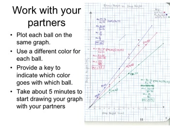 Physics - How to graph data lab (compete lesson) problem based learning