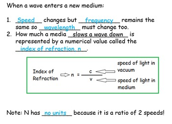Physics - Index of Refraction Powerpoint Guided Notes
