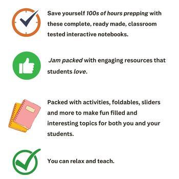 Physics Interactive Notebook Bundle - 7 INBs