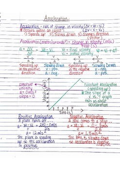 Physics Interactive Notebook Notes: Acceleration