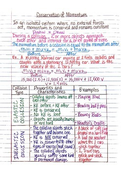 Physics Interactive Notebook Notes: Momentum, Impulse & Collisions