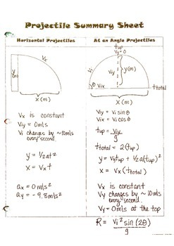 Physics Interactive Notebook Notes: Projectile Motion Summary Sheet
