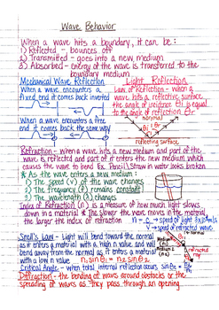 Physics Interactive Notebook Notes: Wave Reflection, Refraction and Diffraction