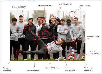 Physics Is Everywhere! Beckham