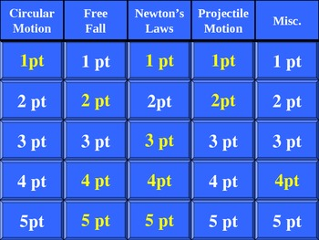 Physics Jeopardy - 1st Semester Final Review Game