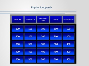 Physics Jeopardy Game Show