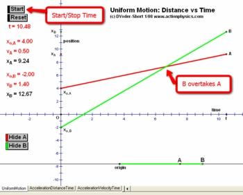 Physics: Kinematics:  Interactive Motion Graphs