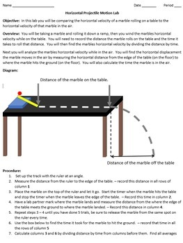 Physics Lab: Verify that horizontal velocity of a projectile is constant! AP