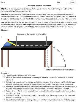 Physics Lab: Verify that horizontal velocity of a projecti