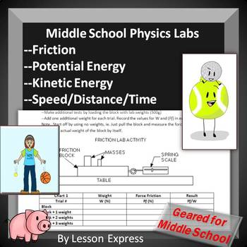 Physics Labs Bundle -- 4 Middle School Physics Activities