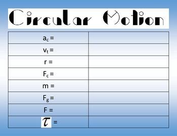 Physics Learning Mat: Circular Motion