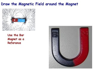 Physics - Magnetism w/worksheet (POWERPOINT)