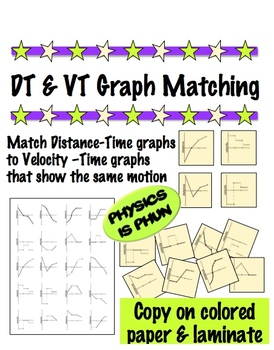 Physics - Match Distance-Time graphs to Velocity-Time graphs
