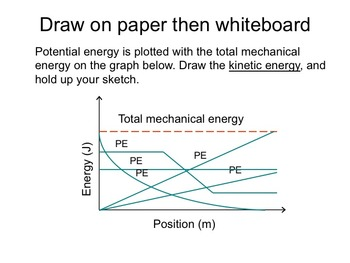 Physics -- Mechanical Energy Graphs (complete lesson)