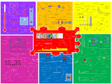 Physics Mindmap