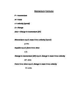 Physics-Momentum Formulas
