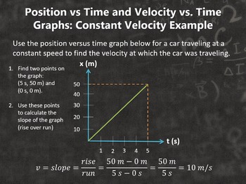Physics Motion in One Dimension: Displacement and Velocity PowerPoint