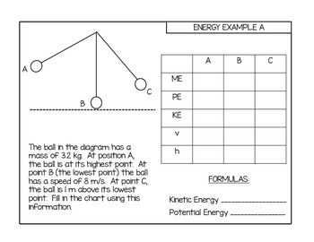 Physics Potential, Kinetic, Conservation of Energy QR Codes Task Cards