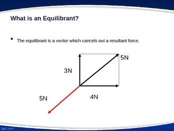 Physics: Powerpoint