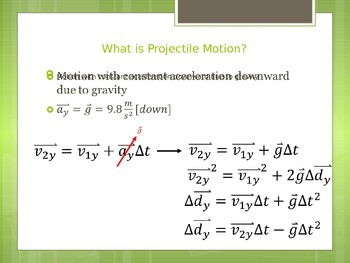 Physics - Projectile Motion (With Examples)