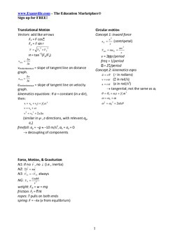 Physics Quick Review of Concepts and Formulas (Handout and Study Aid)