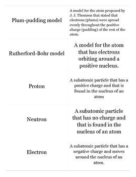 Physics, Radioactivity - Flash cards with test designed us