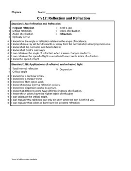 Physics -  Reflection and Refraction Learning Target
